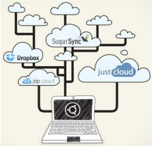 Cloud Storage Top 10 Reviews Best Backup And Storage Services 2013